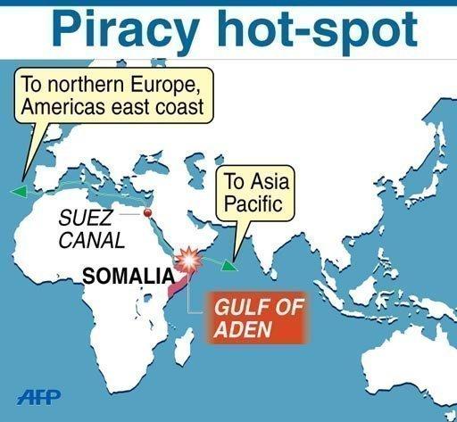 piracy-hotspot